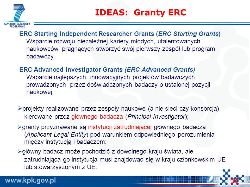 IDEAS: Granty ERC ERC Starting Independent Researcher Grants (ERC Starting Grants) Wsparcie rozwoju niezależnej kariery młodych, utalentowanych.