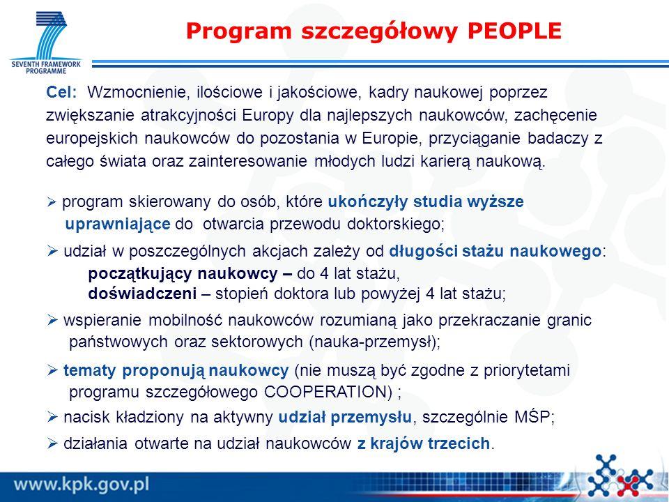 Program szczegółowy PEOPLE