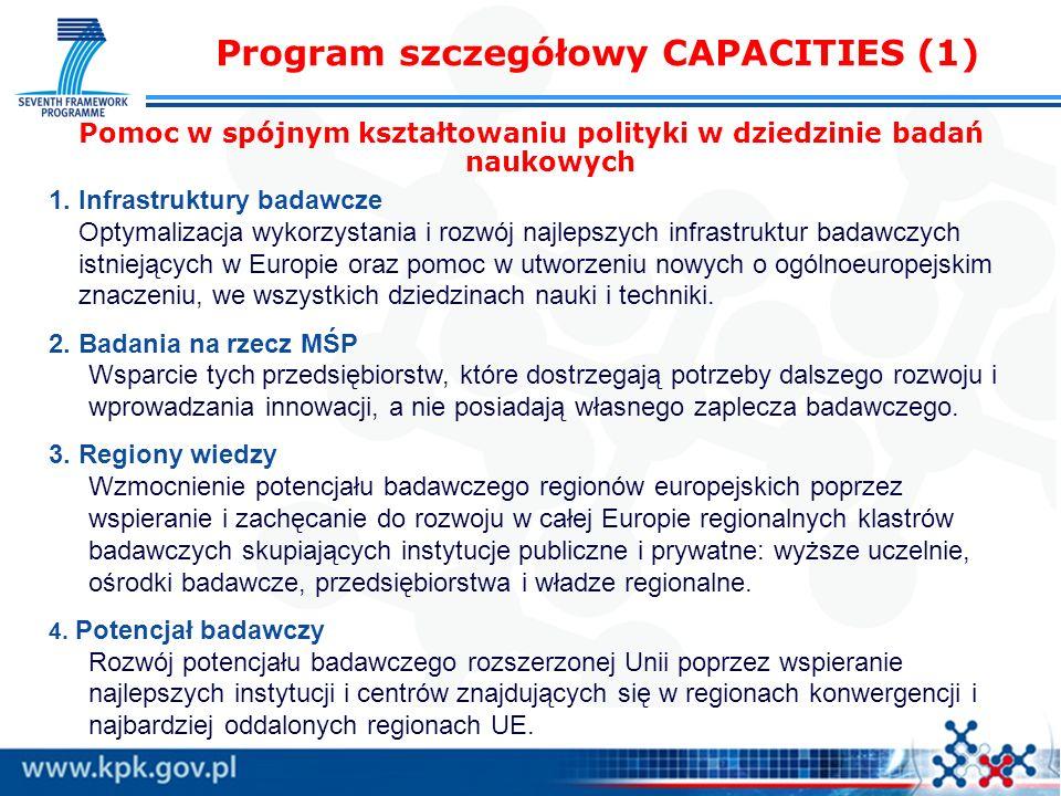 Program szczegółowy CAPACITIES (1)