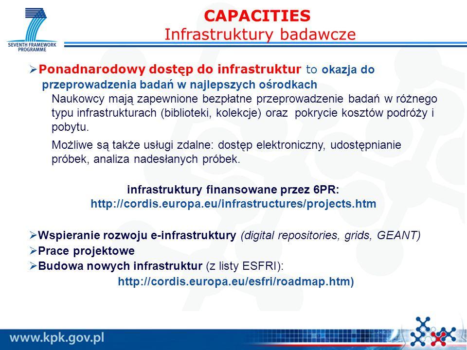 infrastruktury finansowane przez 6PR: