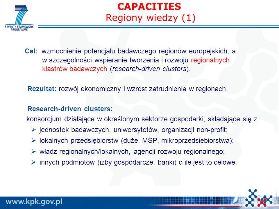 CAPACITIES Regiony wiedzy (1)