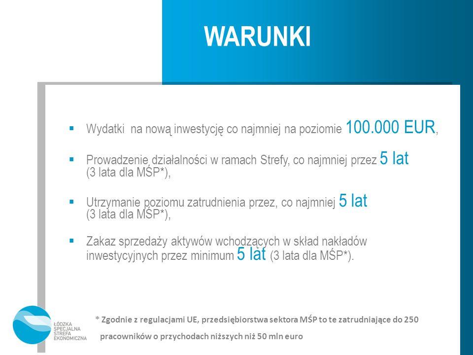 WARUNKI Wydatki na nową inwestycję co najmniej na poziomie 100.000 EUR,