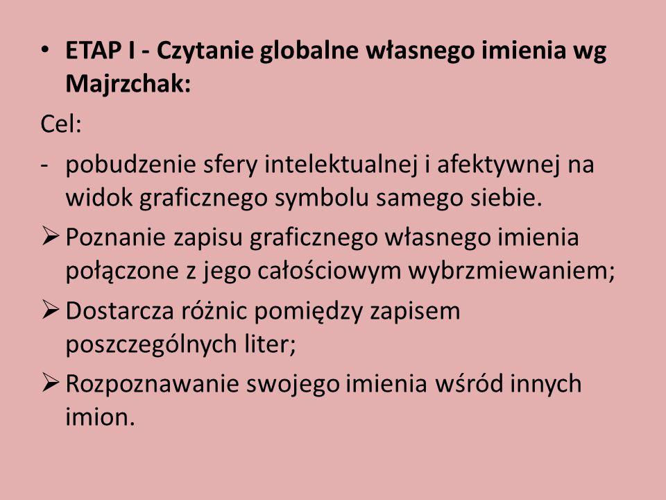ETAP I - Czytanie globalne własnego imienia wg Majrzchak: