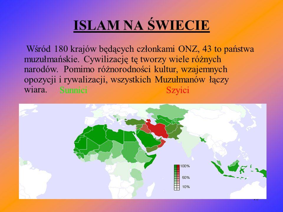 ISLAM NA ŚWIECIE