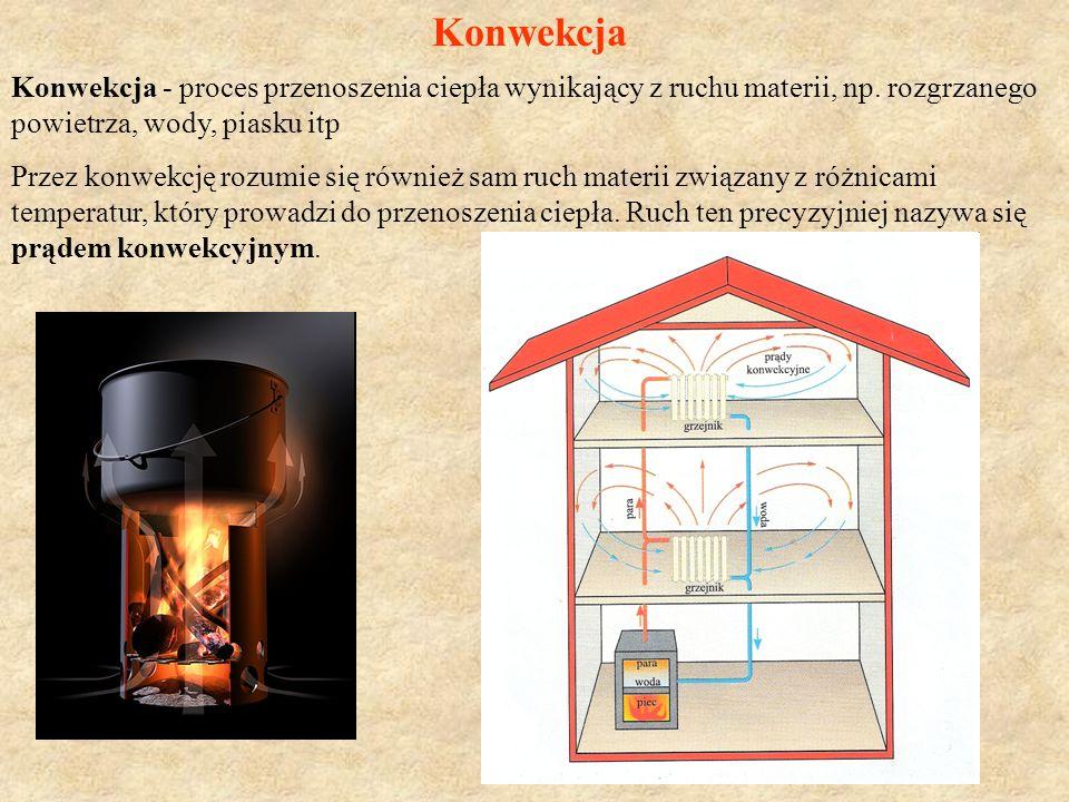 Konwekcja Konwekcja - proces przenoszenia ciepła wynikający z ruchu materii, np. rozgrzanego powietrza, wody, piasku itp.