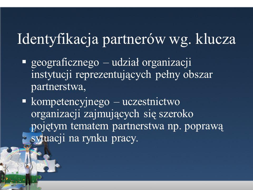 Identyfikacja partnerów wg. klucza