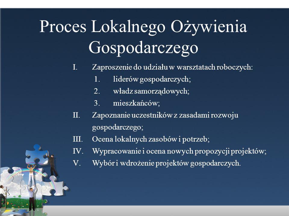 Proces Lokalnego Ożywienia Gospodarczego