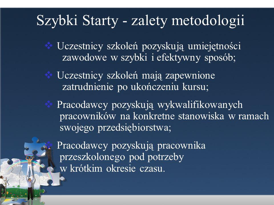 Szybki Starty - zalety metodologii