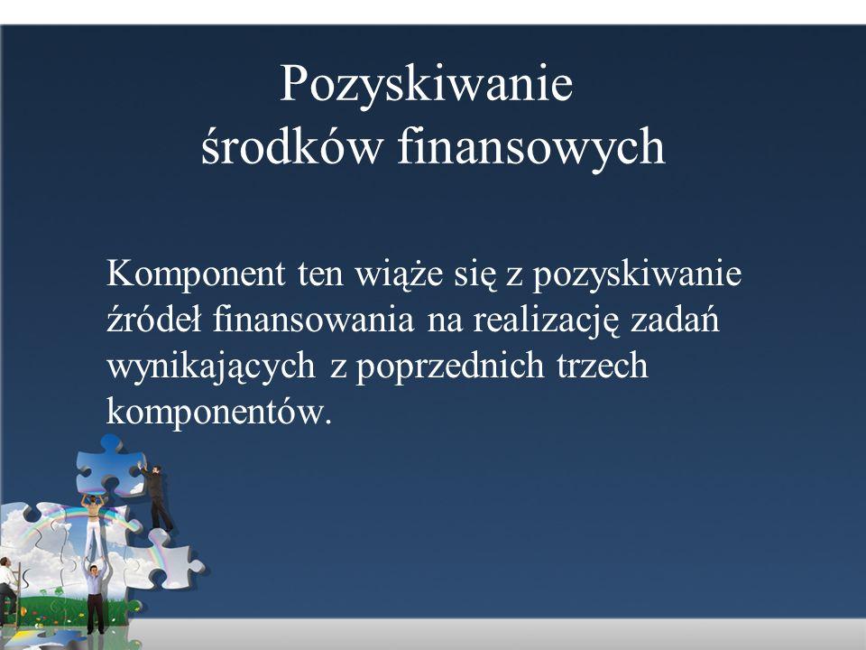 Pozyskiwanie środków finansowych