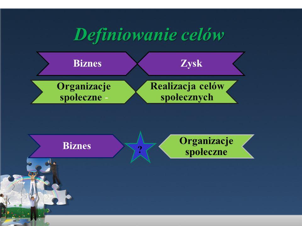 Realizacja celów społecznych Organizacje społeczne