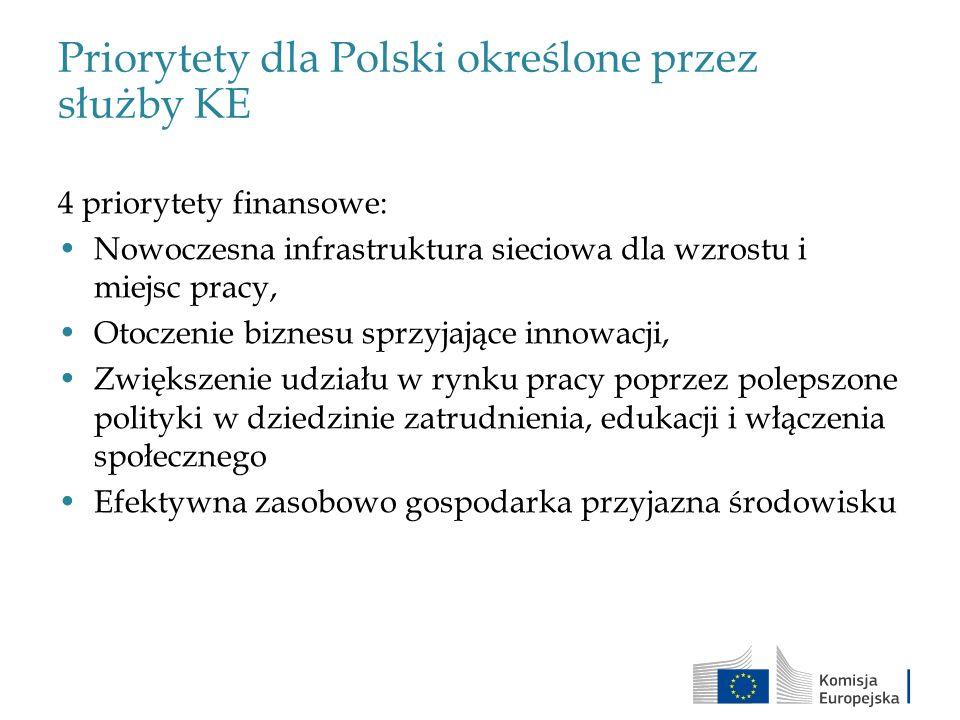Priorytety dla Polski określone przez służby KE