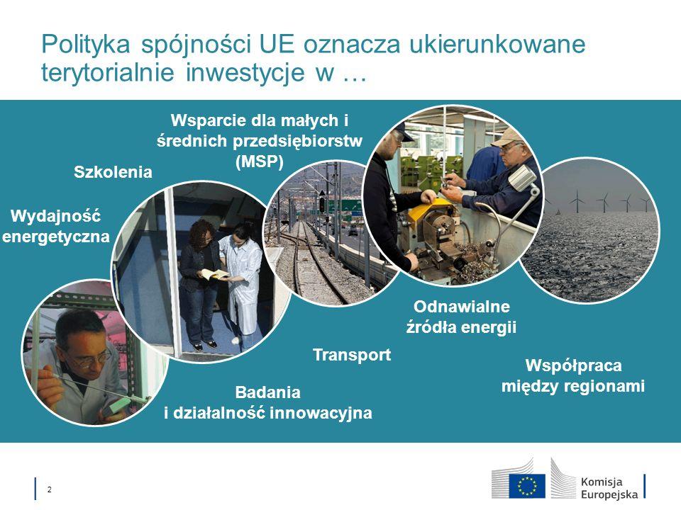 Polityka spójności UE oznacza ukierunkowane terytorialnie inwestycje w …