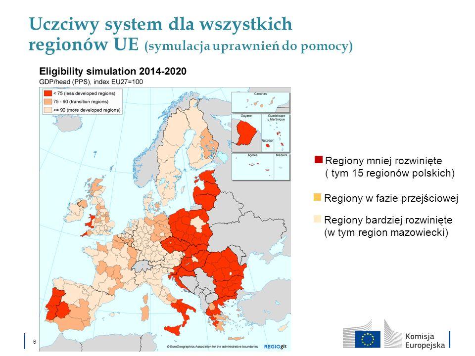 Uczciwy system dla wszystkich regionów UE (symulacja uprawnień do pomocy)