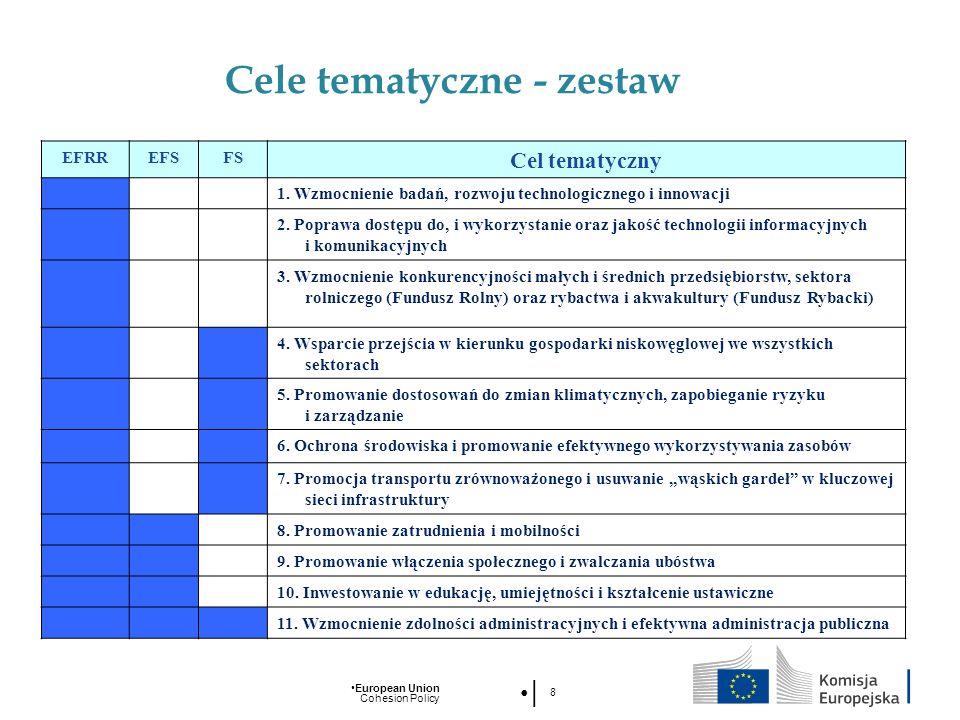 Cele tematyczne - zestaw