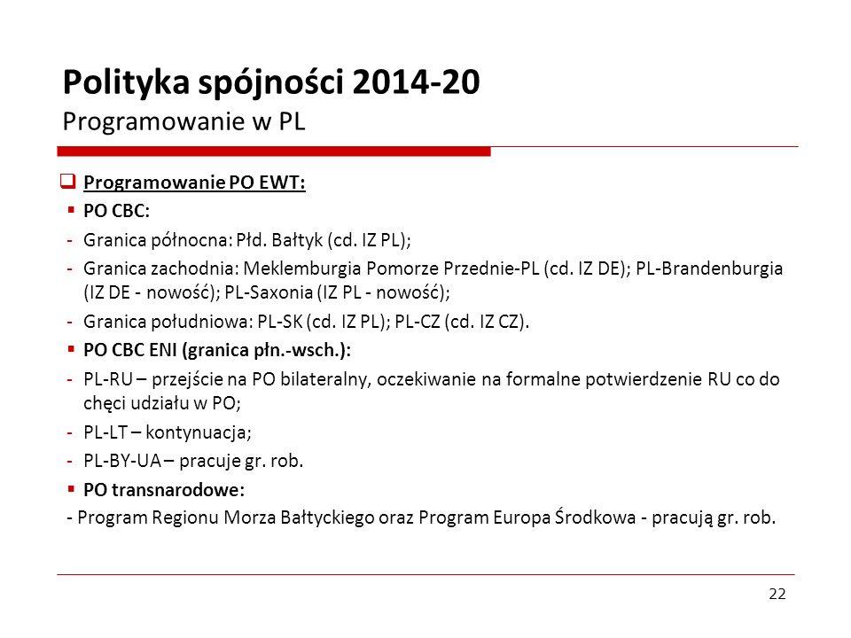Polityka spójności 2014-20 Programowanie w PL