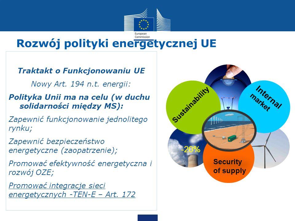 Traktakt o Funkcjonowaniu UE