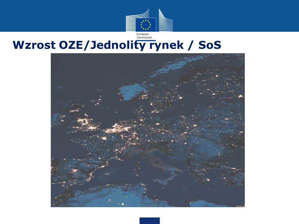 Wzrost OZE/Jednolity rynek / SoS