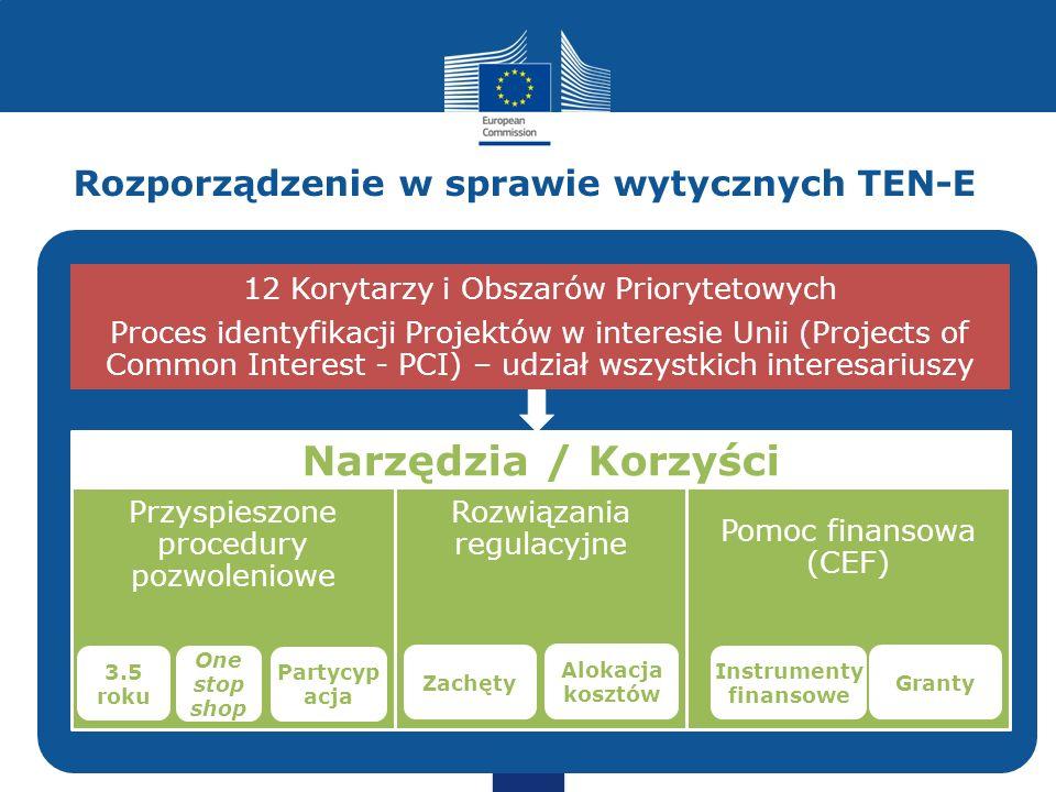 Rozporządzenie w sprawie wytycznych TEN-E