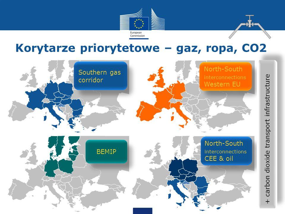 Korytarze priorytetowe – gaz, ropa, CO2