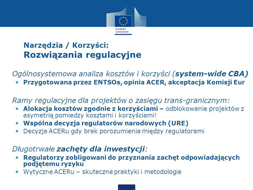 Narzędzia / Korzyści: Rozwiązania regulacyjne