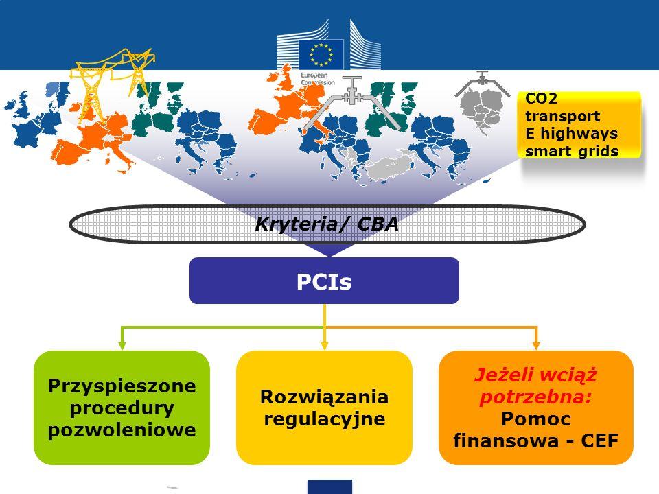 PCIs Kryteria/ CBA Jeżeli wciąż potrzebna: