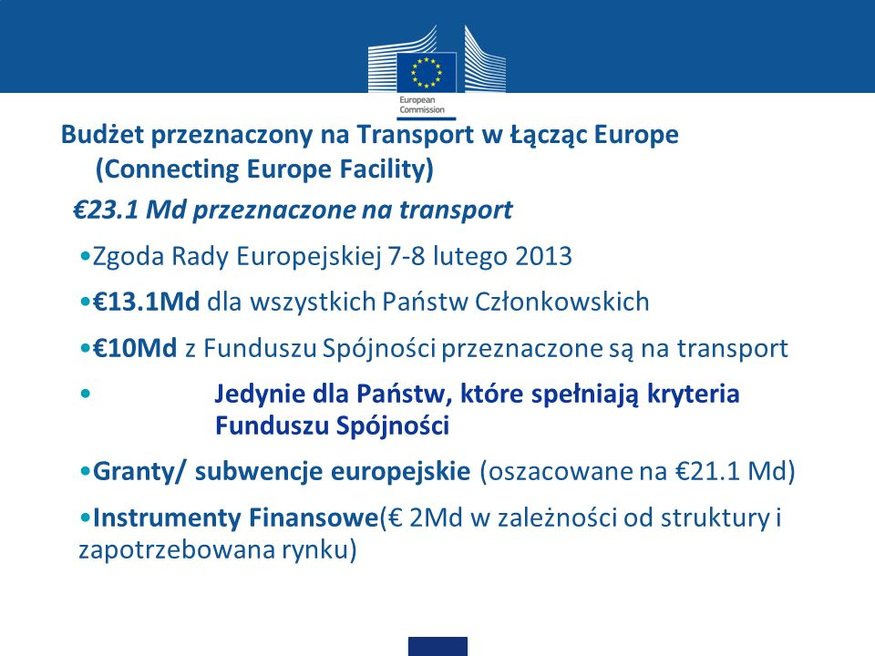 Budżet przeznaczony na Transport w Łącząc Europe (Connecting Europe Facility)