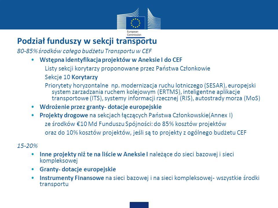 Podział funduszy w sekcji transportu