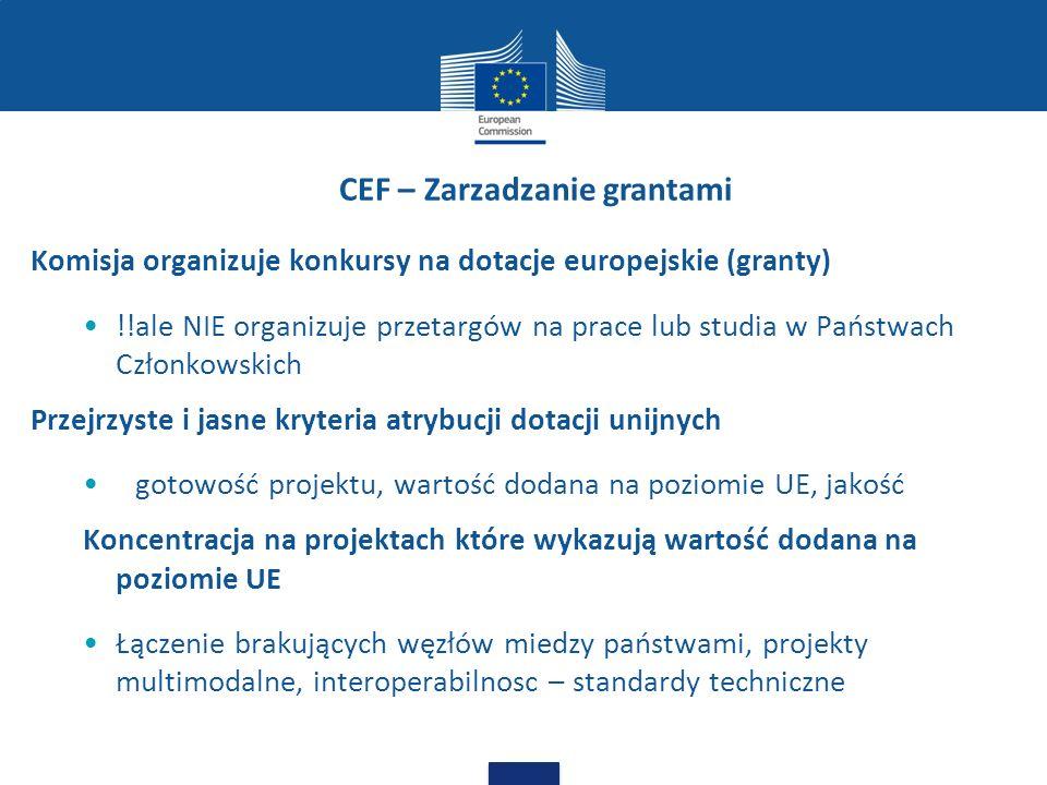 CEF – Zarzadzanie grantami