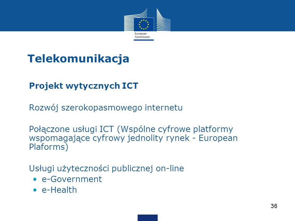 Telekomunikacja Projekt wytycznych ICT