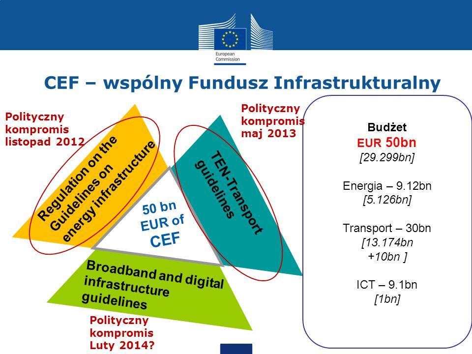 CEF – wspólny Fundusz Infrastrukturalny