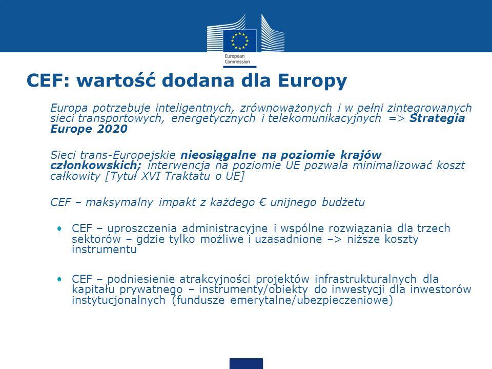 CEF: wartość dodana dla Europy