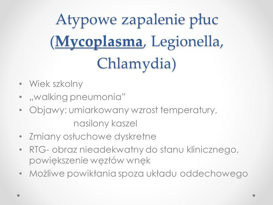 Atypowe zapalenie płuc (Mycoplasma, Legionella, Chlamydia)