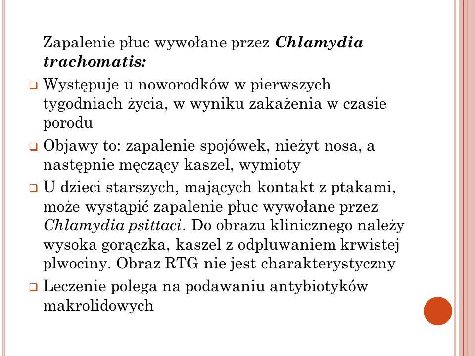 Zapalenie płuc wywołane przez Chlamydia trachomatis: