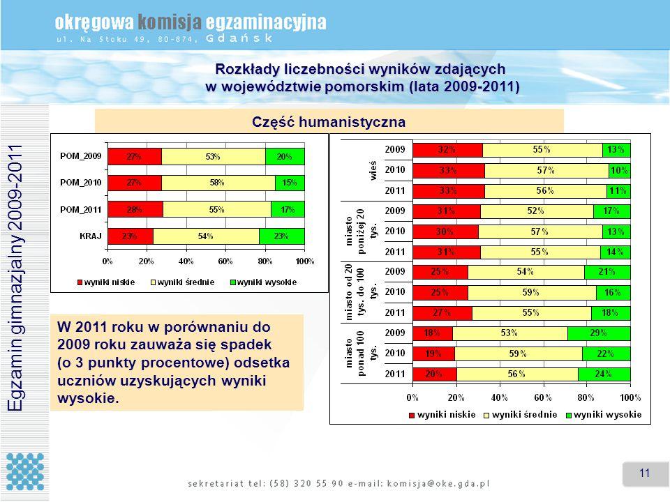 Część humanistyczna Egzamin gimnazjalny 2009-2011