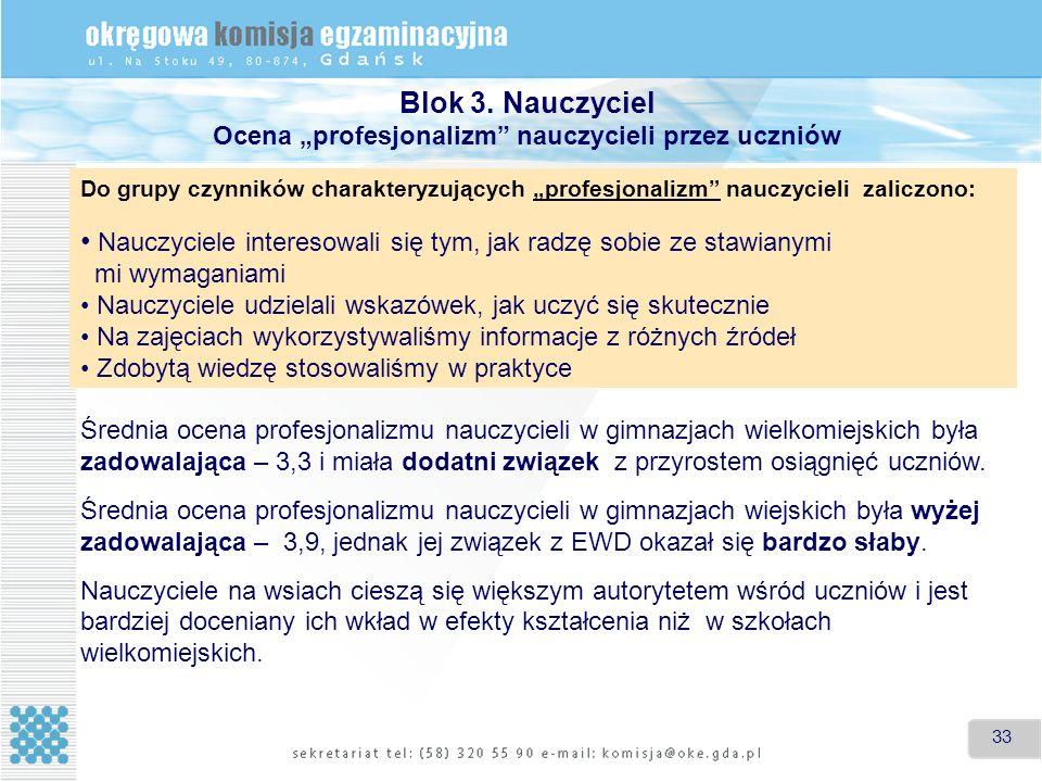 """Blok 3. Nauczyciel Ocena """"profesjonalizm nauczycieli przez uczniów"""