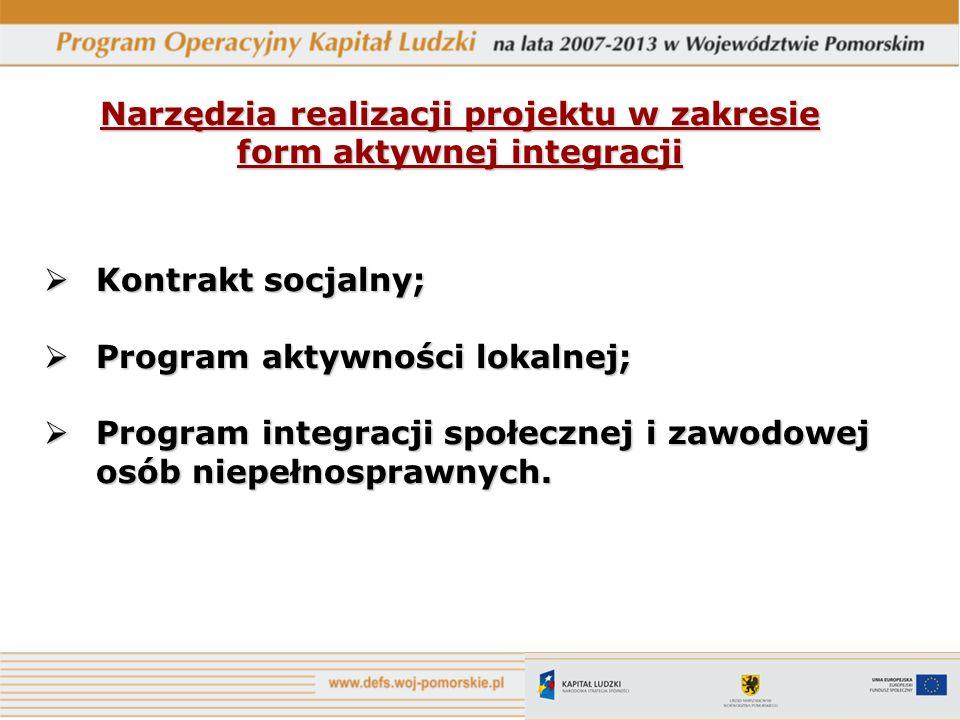 Narzędzia realizacji projektu w zakresie form aktywnej integracji