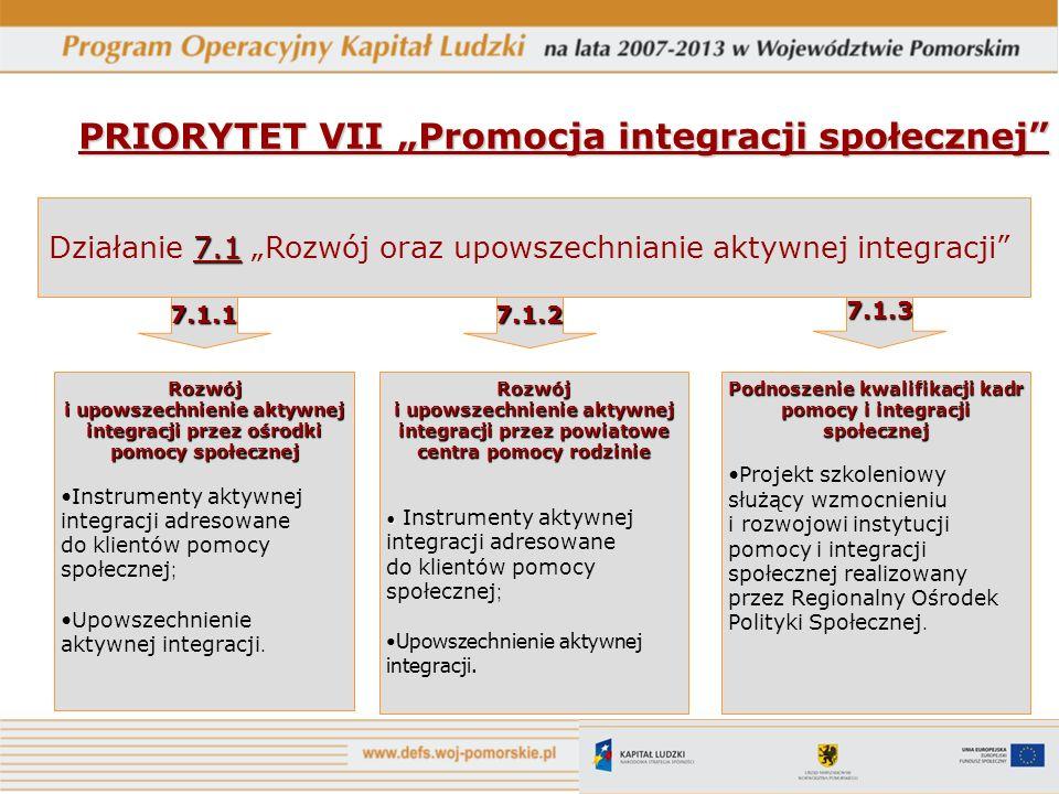 """PRIORYTET VII """"Promocja integracji społecznej"""