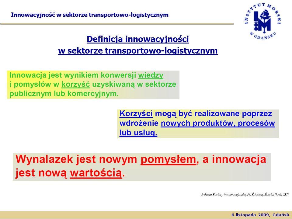Definicja innowacyjności w sektorze transportowo-logistycznym