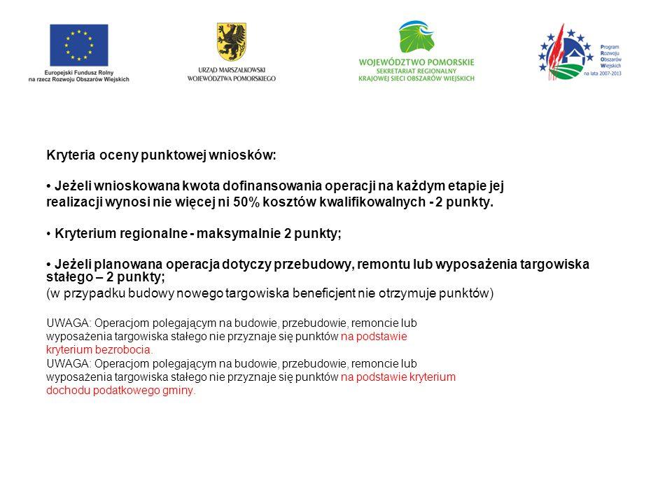 Kryteria oceny punktowej wniosków: