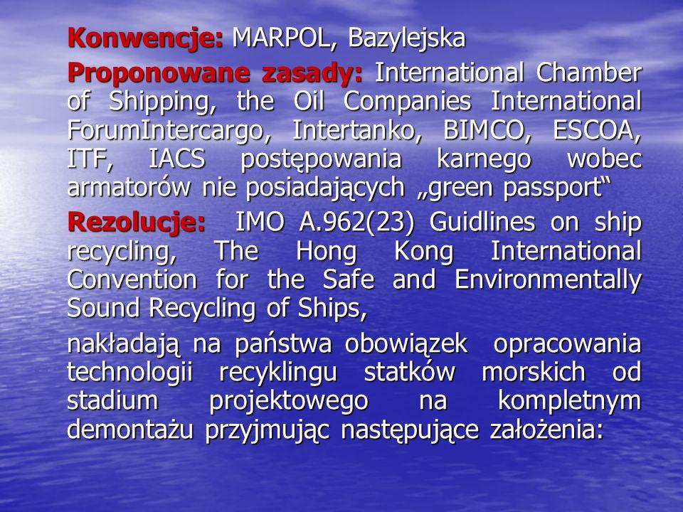 Konwencje: MARPOL, Bazylejska