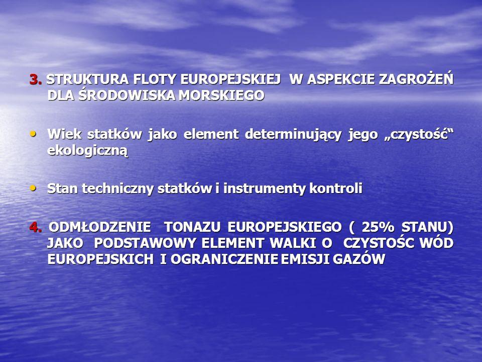 3. STRUKTURA FLOTY EUROPEJSKIEJ W ASPEKCIE ZAGROŻEŃ DLA ŚRODOWISKA MORSKIEGO