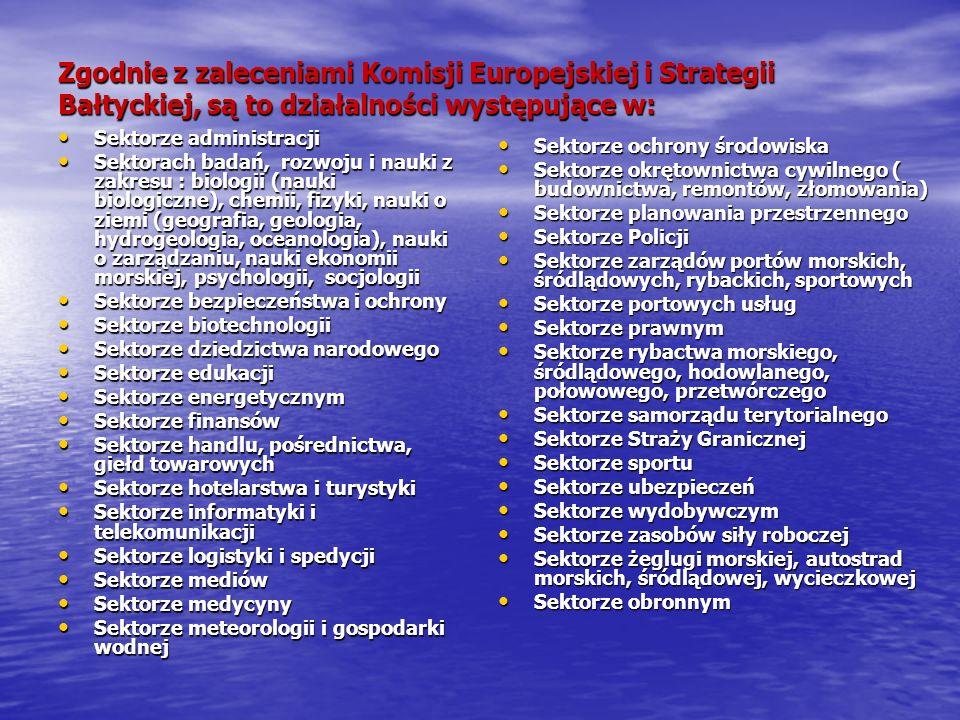 Zgodnie z zaleceniami Komisji Europejskiej i Strategii Bałtyckiej, są to działalności występujące w: