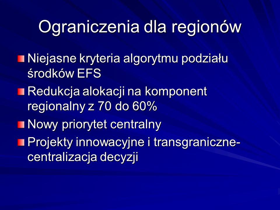 Ograniczenia dla regionów