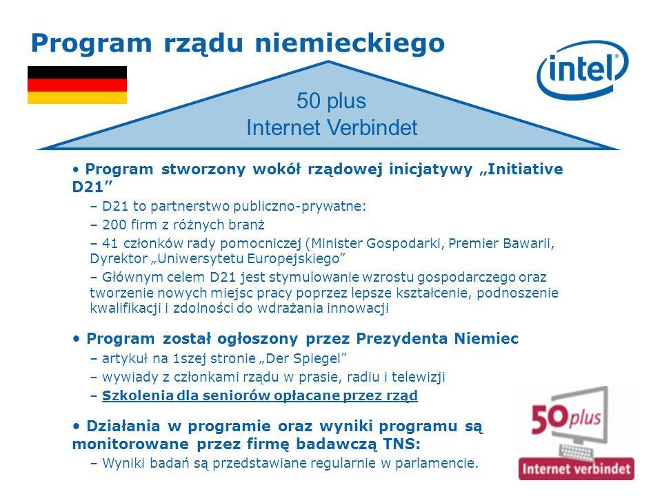 Program rządu niemieckiego