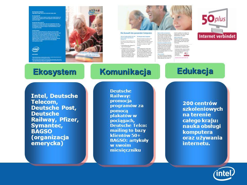 Ekosystem Komunikacja Edukacja