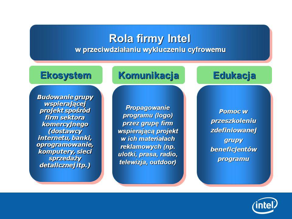 Rola firmy Intel Ekosystem Komunikacja Edukacja
