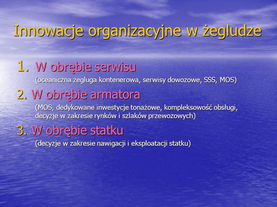 Innowacje organizacyjne w żegludze