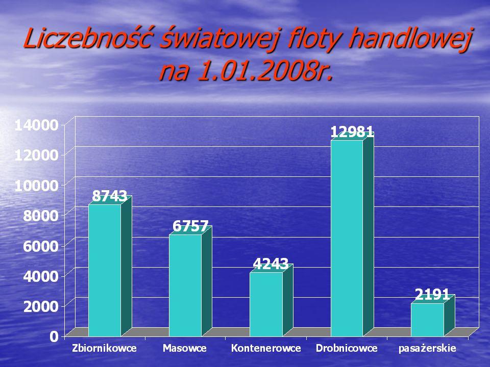 Liczebność światowej floty handlowej na 1.01.2008r.