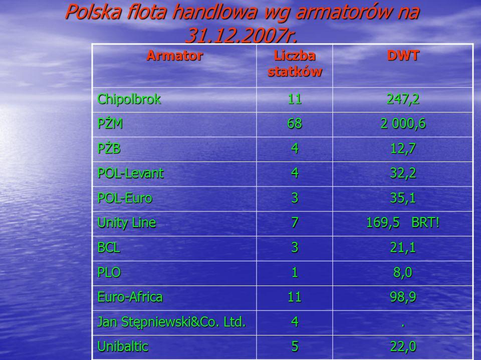 Polska flota handlowa wg armatorów na 31.12.2007r.