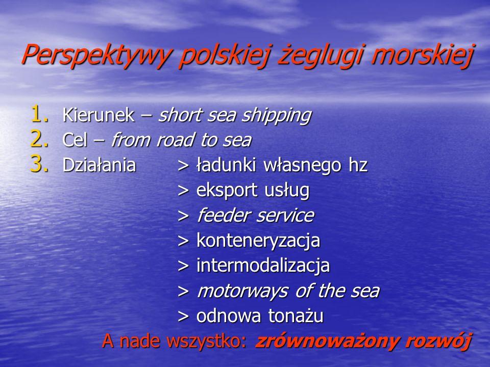 Perspektywy polskiej żeglugi morskiej